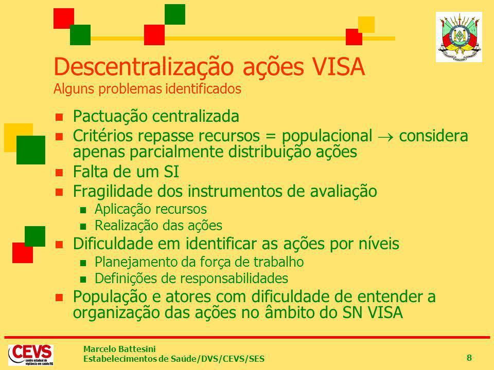 Descentralização ações VISA Alguns problemas identificados