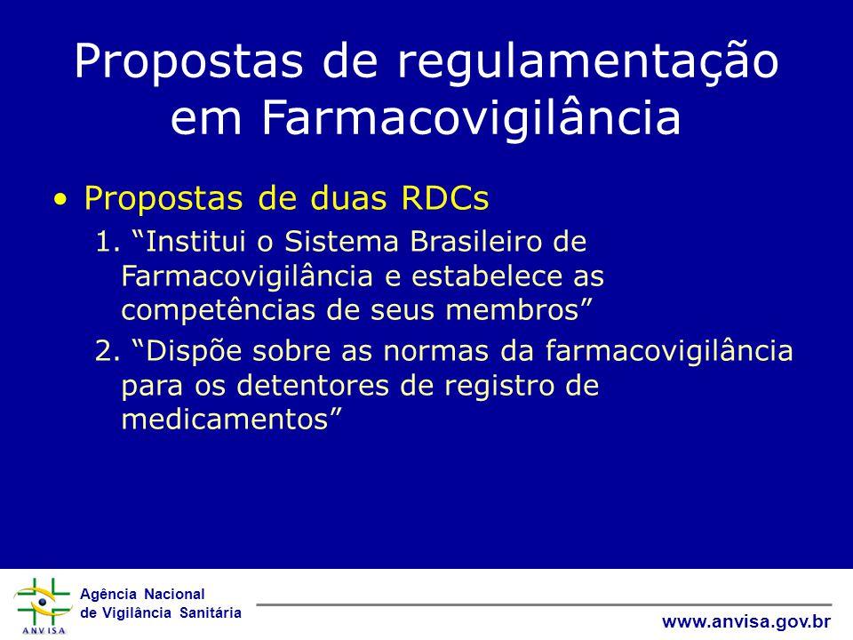 Propostas de regulamentação em Farmacovigilância