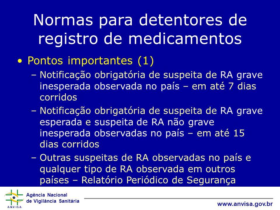 Normas para detentores de registro de medicamentos