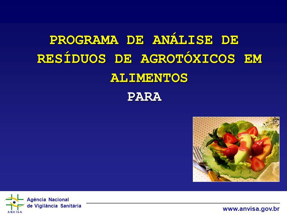 PROGRAMA DE ANÁLISE DE RESÍDUOS DE AGROTÓXICOS EM ALIMENTOS