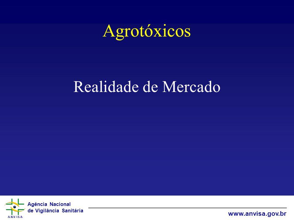 Agrotóxicos Realidade de Mercado