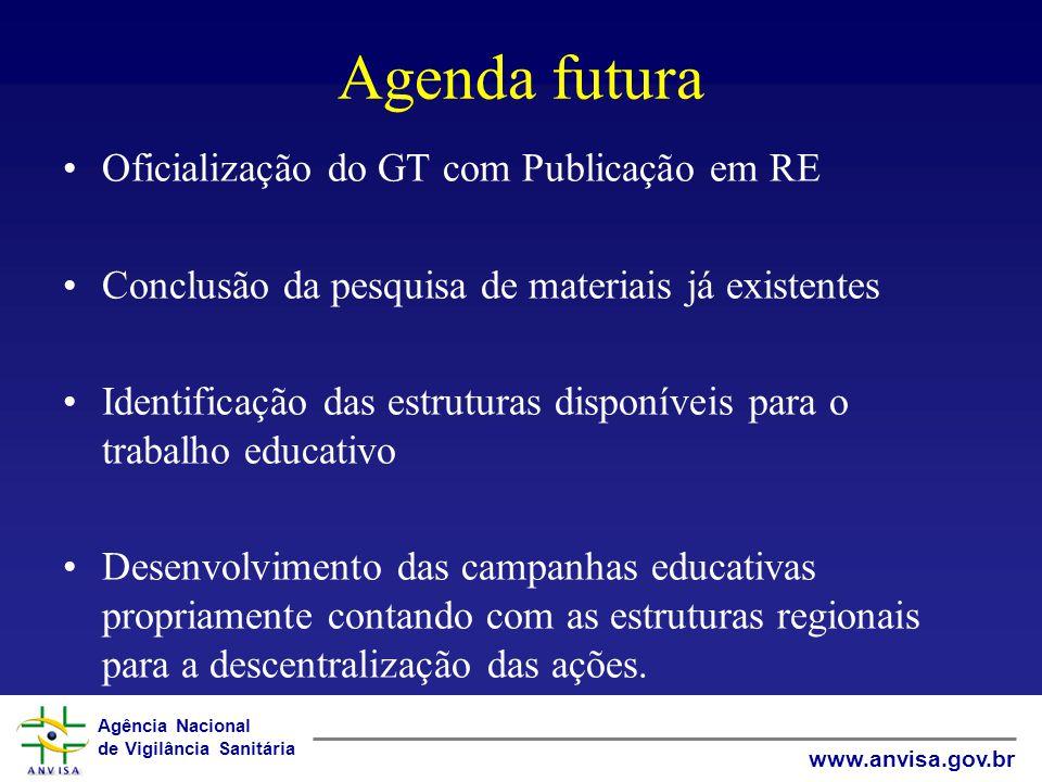 Agenda futura Oficialização do GT com Publicação em RE