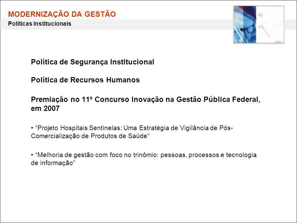 MODERNIZAÇÃO DA GESTÃO Políticas Institucionais