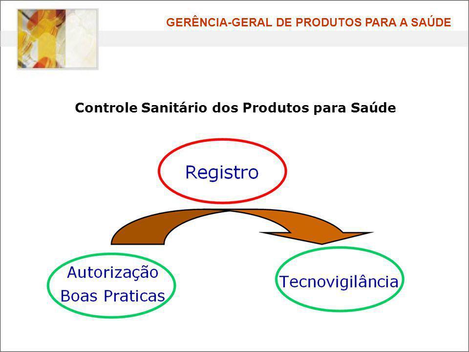 Controle Sanitário dos Produtos para Saúde