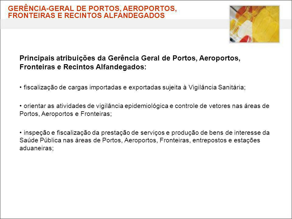 GERÊNCIA-GERAL DE PORTOS, AEROPORTOS, FRONTEIRAS E RECINTOS ALFANDEGADOS