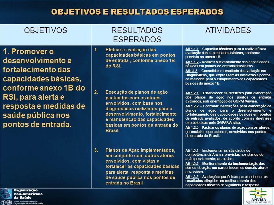 OBJETIVOS E RESULTADOS ESPERADOS