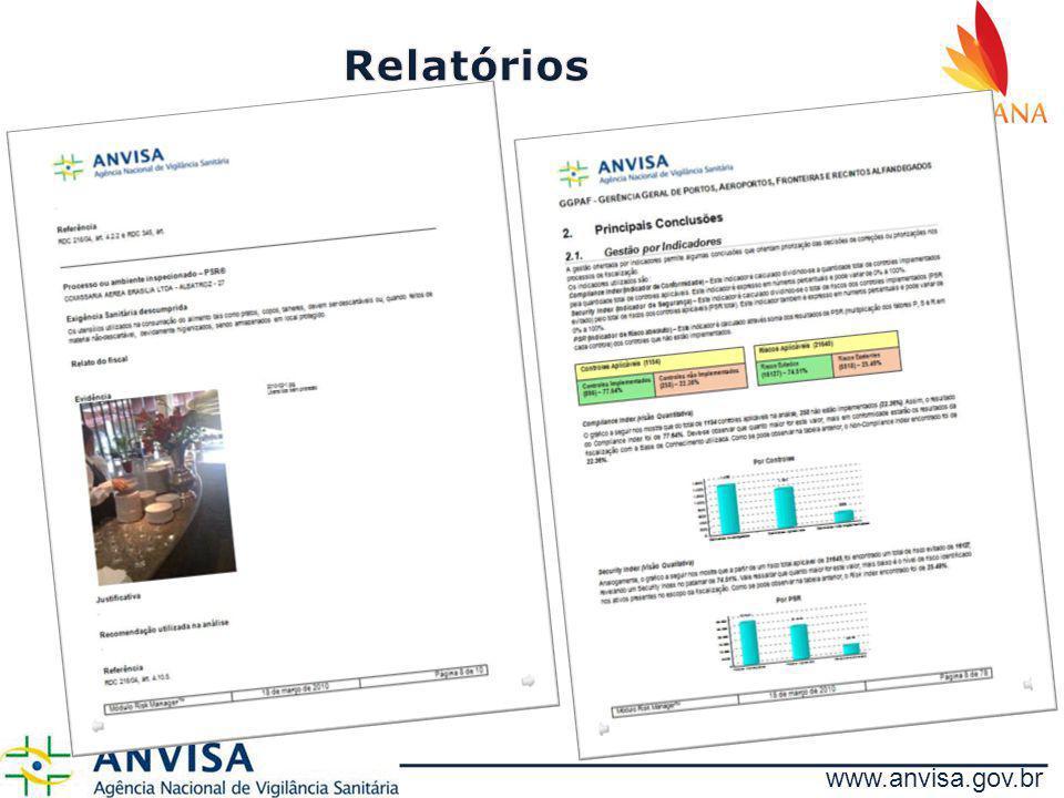 Relatórios www.anvisa.gov.br