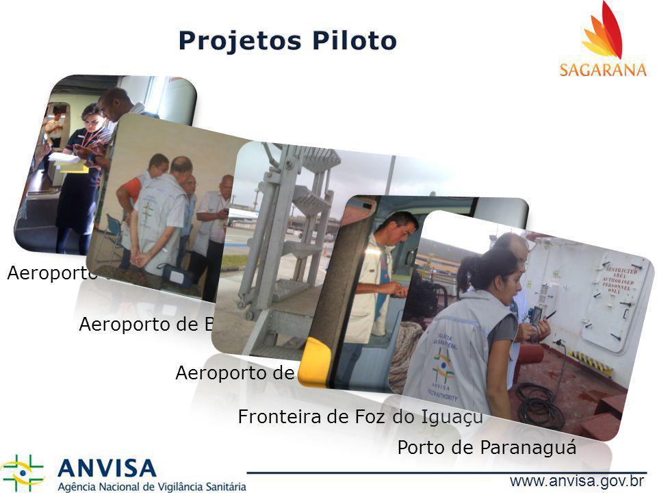 Projetos Piloto Aeroporto de Brasília Aeroporto de Belém