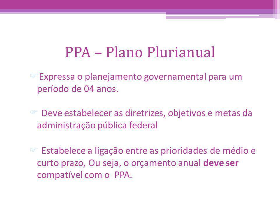 PPA – Plano Plurianual Expressa o planejamento governamental para um período de 04 anos.