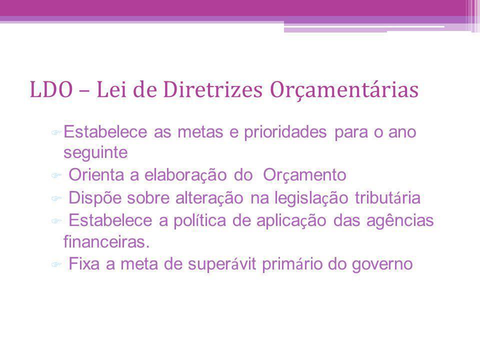 LDO – Lei de Diretrizes Orçamentárias