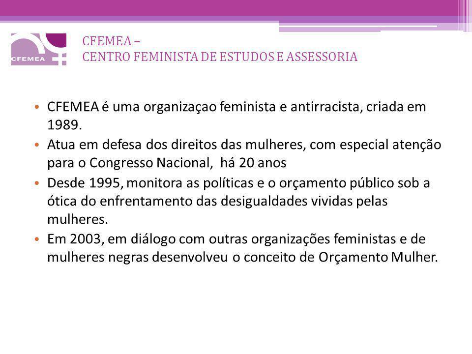 CFEMEA – CENTRO FEMINISTA DE ESTUDOS E ASSESSORIA
