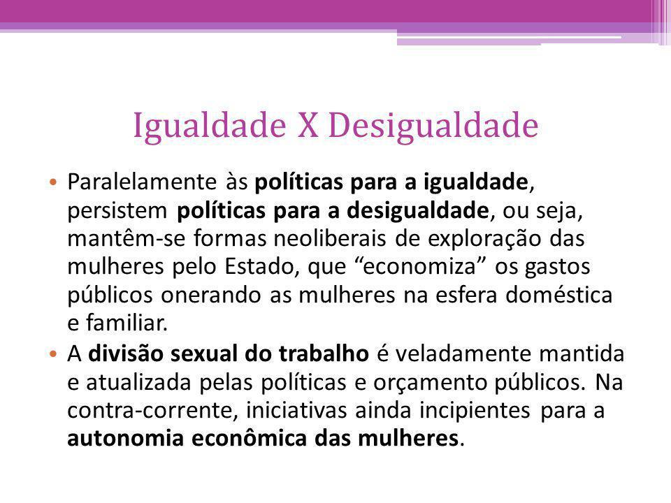 Igualdade X Desigualdade