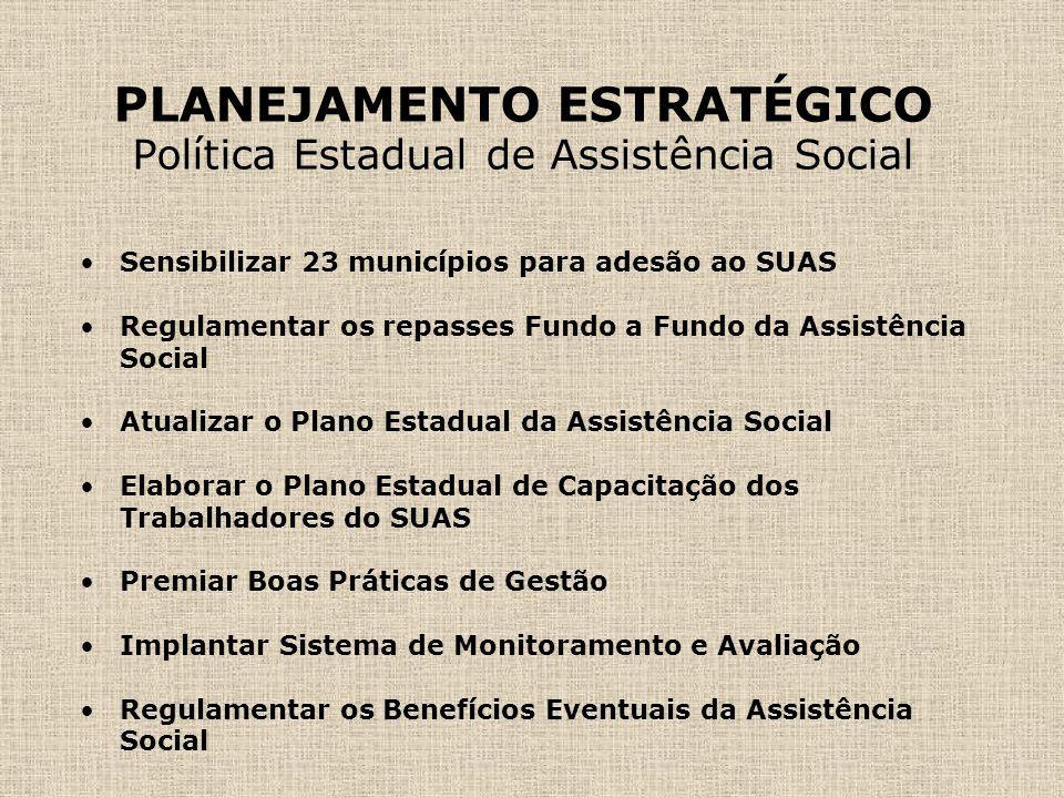 PLANEJAMENTO ESTRATÉGICO Política Estadual de Assistência Social