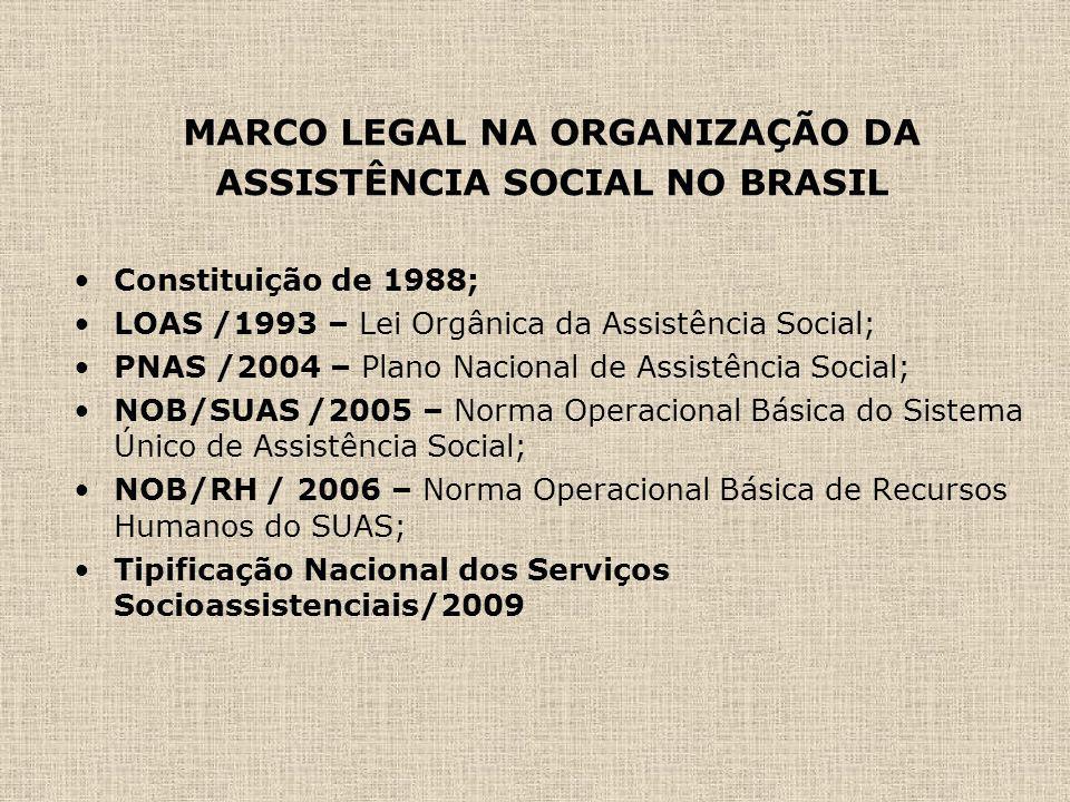 MARCO LEGAL NA ORGANIZAÇÃO DA ASSISTÊNCIA SOCIAL NO BRASIL