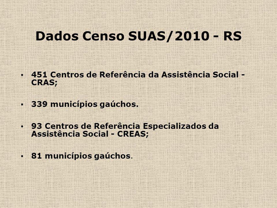 Dados Censo SUAS/2010 - RS 451 Centros de Referência da Assistência Social - CRAS; 339 municípios gaúchos.