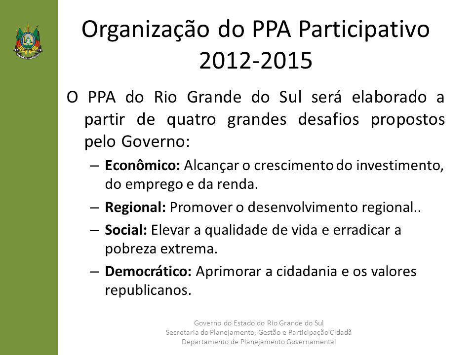Organização do PPA Participativo 2012-2015