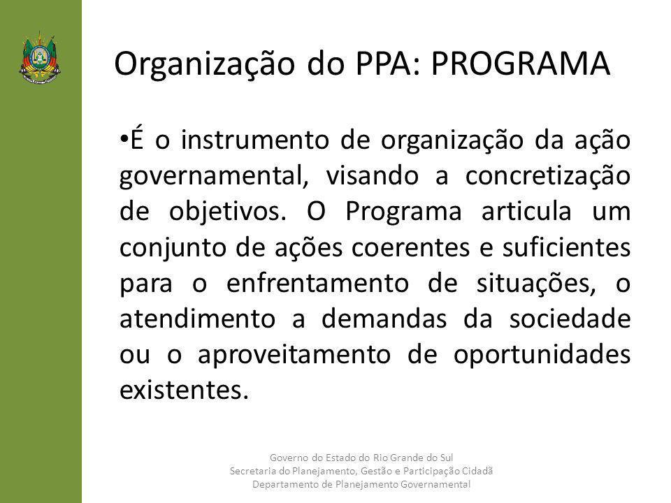 Organização do PPA: PROGRAMA