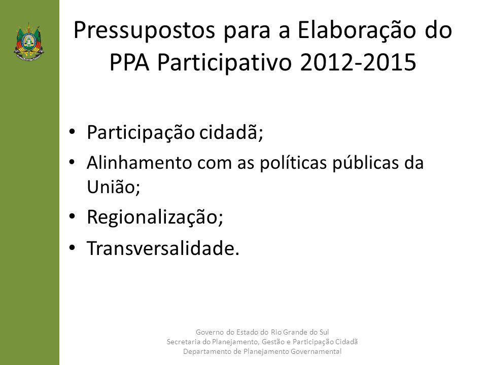 Pressupostos para a Elaboração do PPA Participativo 2012-2015