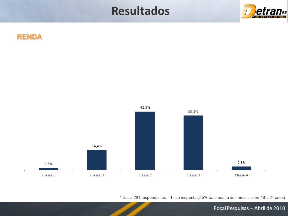 Resultados RENDA.