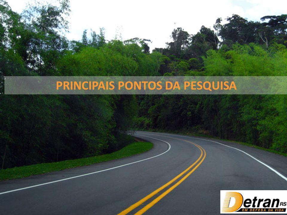 PRINCIPAIS PONTOS DA PESQUISA