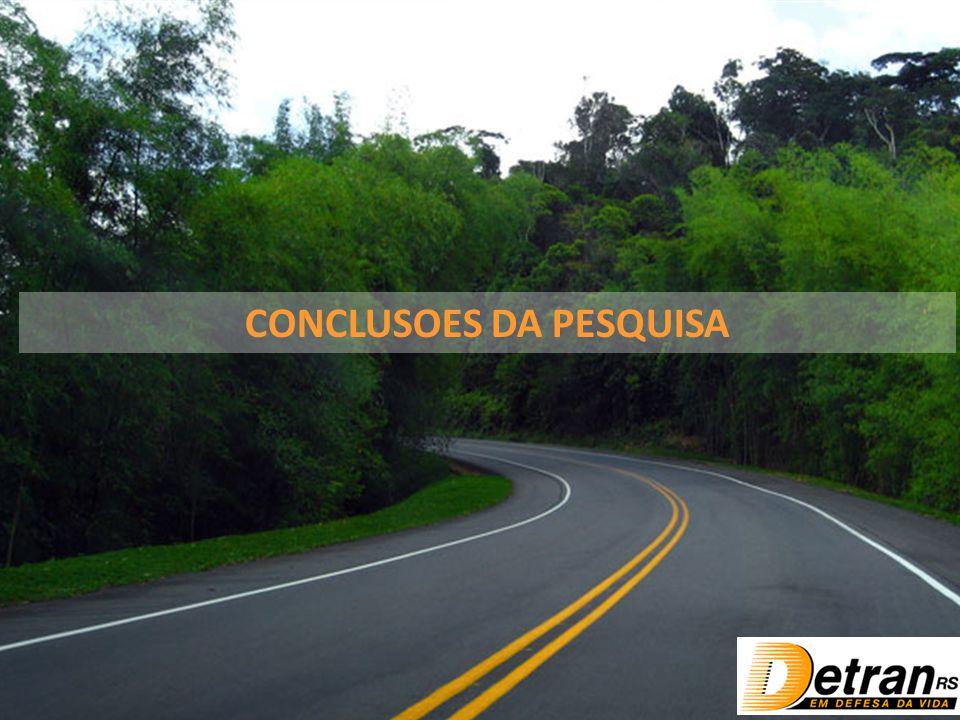 CONCLUSOES DA PESQUISA