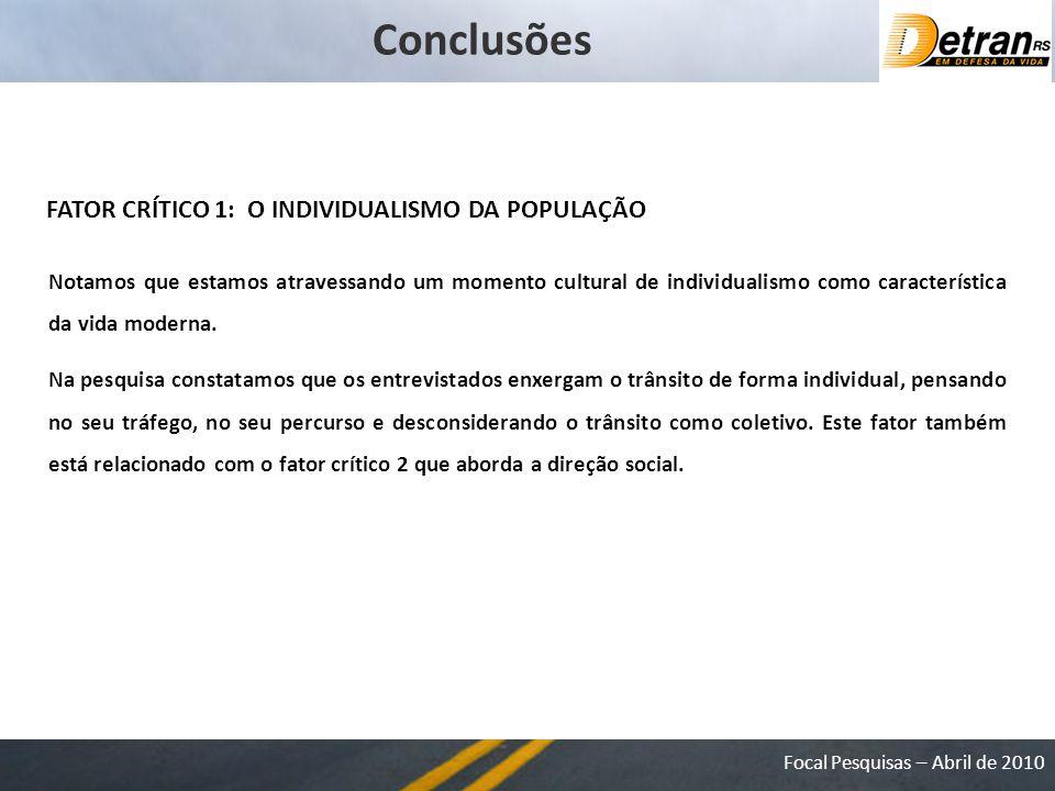 Conclusões FATOR CRÍTICO 1: O INDIVIDUALISMO DA POPULAÇÃO