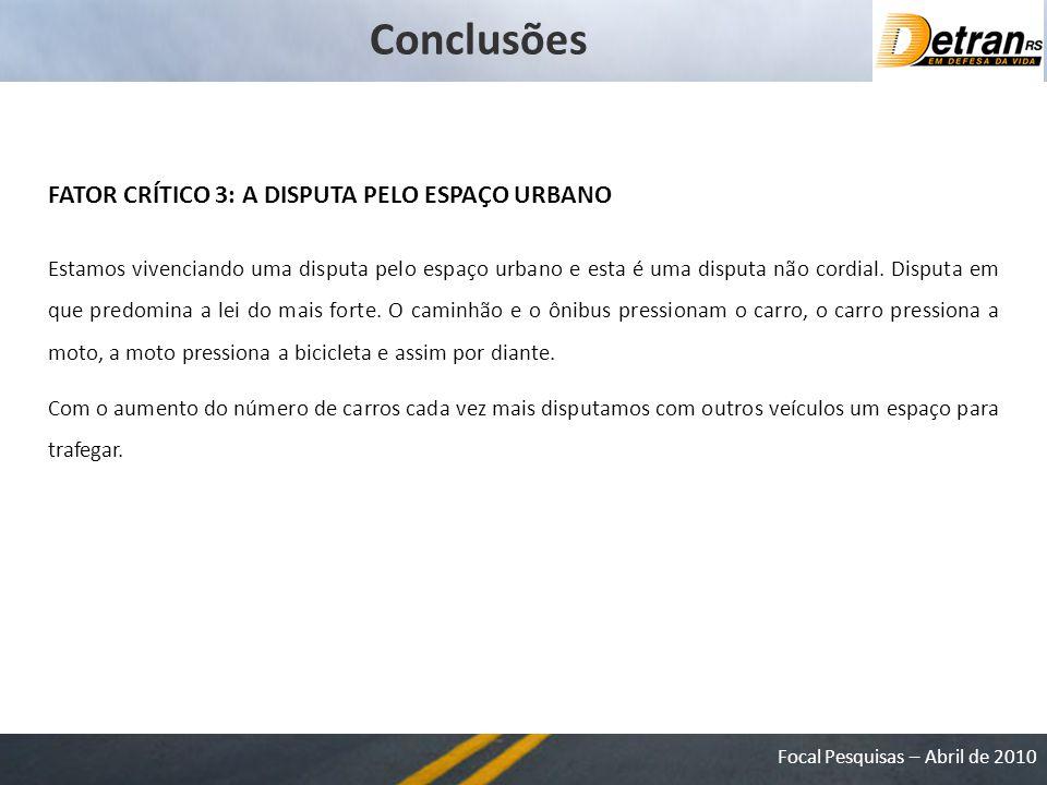 Conclusões FATOR CRÍTICO 3: A DISPUTA PELO ESPAÇO URBANO