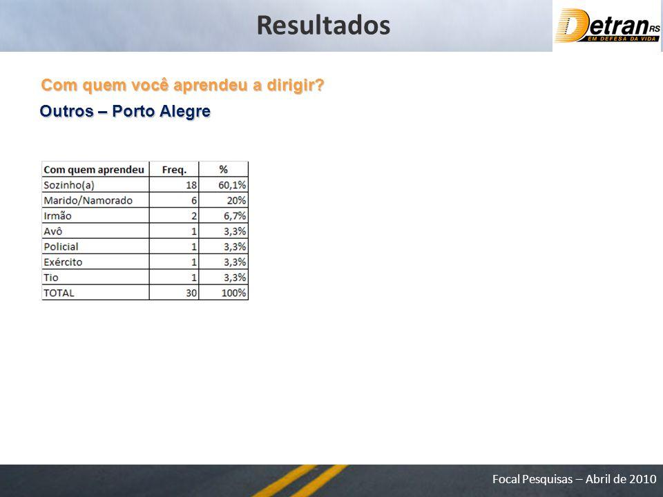 Resultados Com quem você aprendeu a dirigir Outros – Porto Alegre
