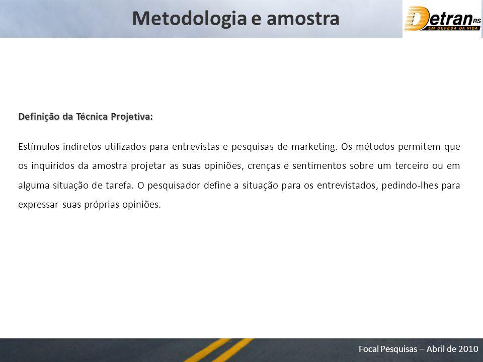 Metodologia e amostra Definição da Técnica Projetiva: