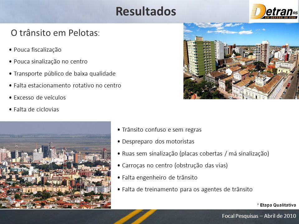 Resultados O trânsito em Pelotas: Pouca fiscalização