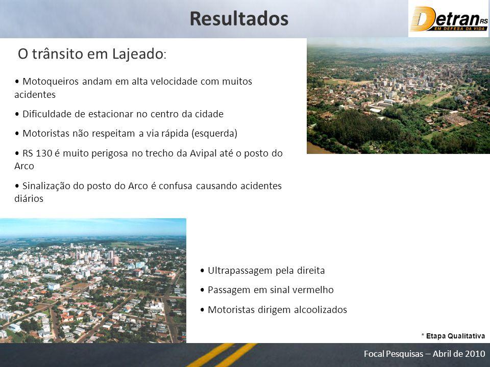 Resultados O trânsito em Lajeado: