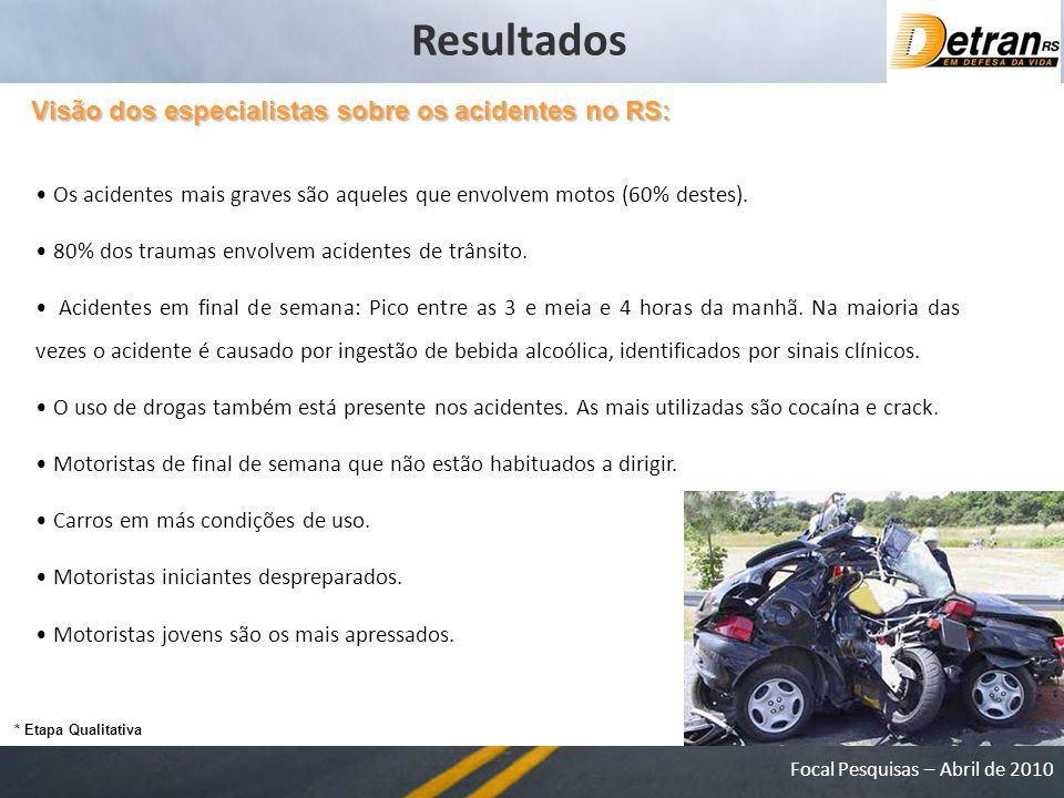Resultados Visão dos especialistas sobre os acidentes no RS: