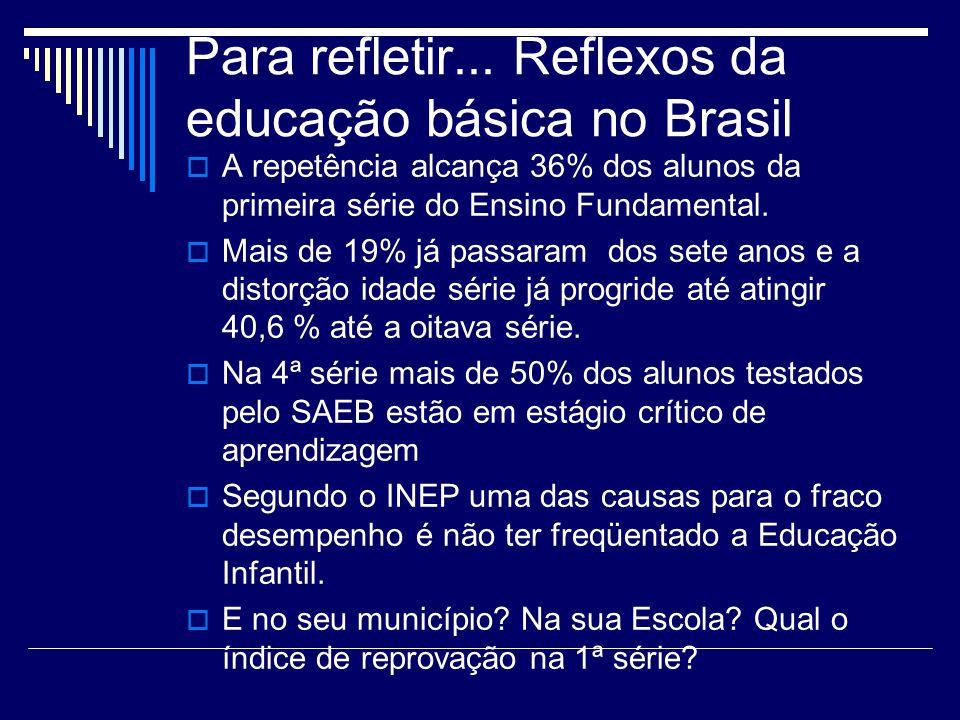 Para refletir... Reflexos da educação básica no Brasil