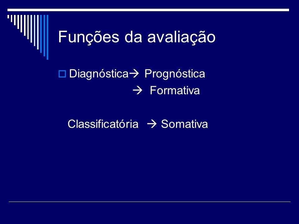 Funções da avaliação Diagnóstica Prognóstica  Formativa
