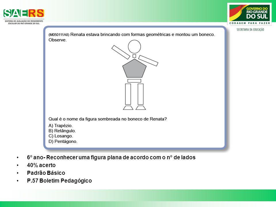 6º ano- Reconhecer uma figura plana de acordo com o nº de lados