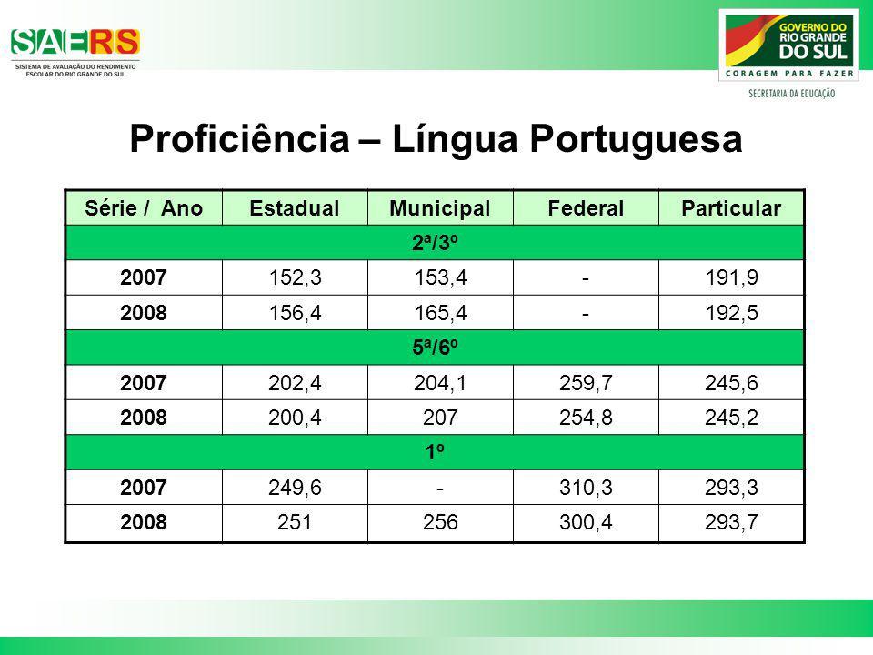 Proficiência – Língua Portuguesa