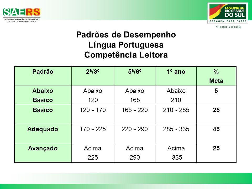 Padrões de Desempenho Língua Portuguesa Competência Leitora