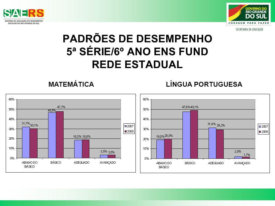 PADRÕES DE DESEMPENHO 5ª SÉRIE/6º ANO ENS FUND REDE ESTADUAL