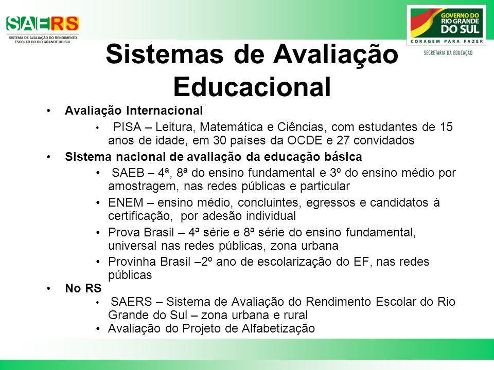 Sistemas de Avaliação Educacional