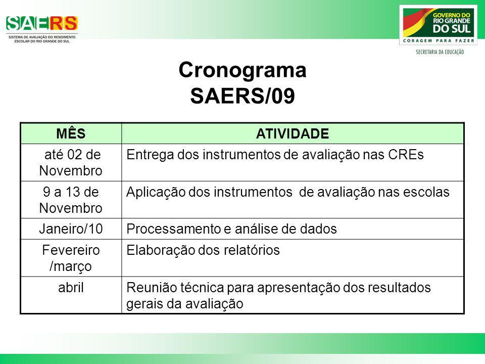 Cronograma SAERS/09 MÊS ATIVIDADE até 02 de Novembro