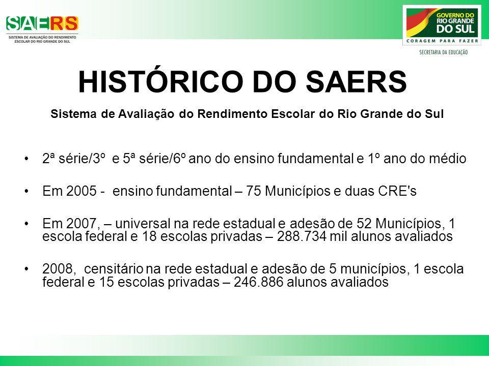Sistema de Avaliação do Rendimento Escolar do Rio Grande do Sul