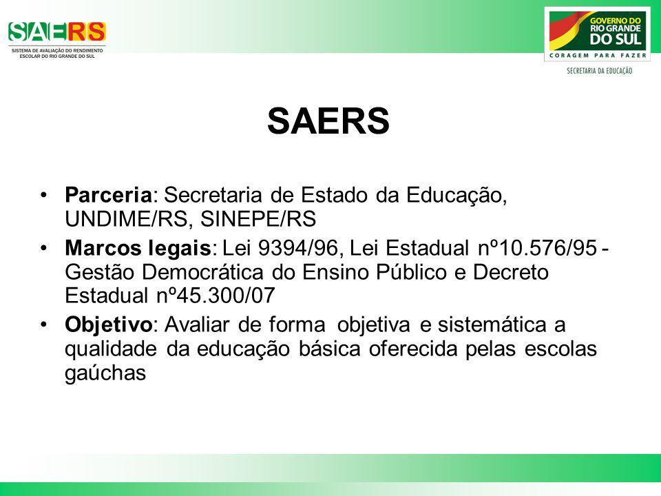 SAERS Parceria: Secretaria de Estado da Educação, UNDIME/RS, SINEPE/RS