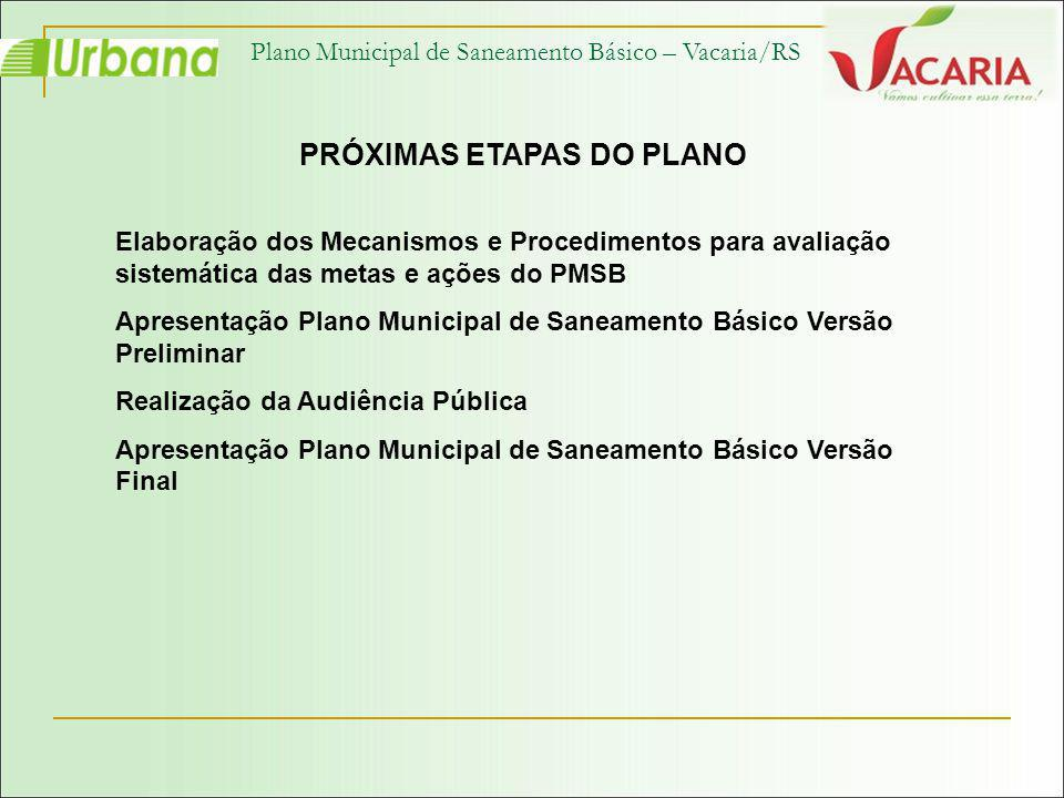 PRÓXIMAS ETAPAS DO PLANO