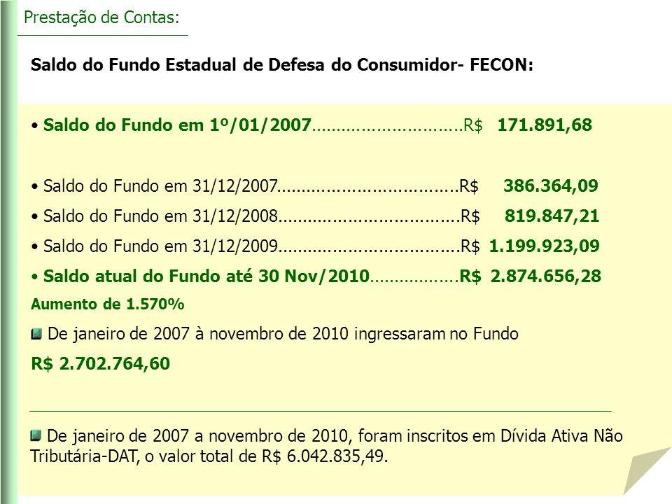 Saldo do Fundo Estadual de Defesa do Consumidor- FECON:
