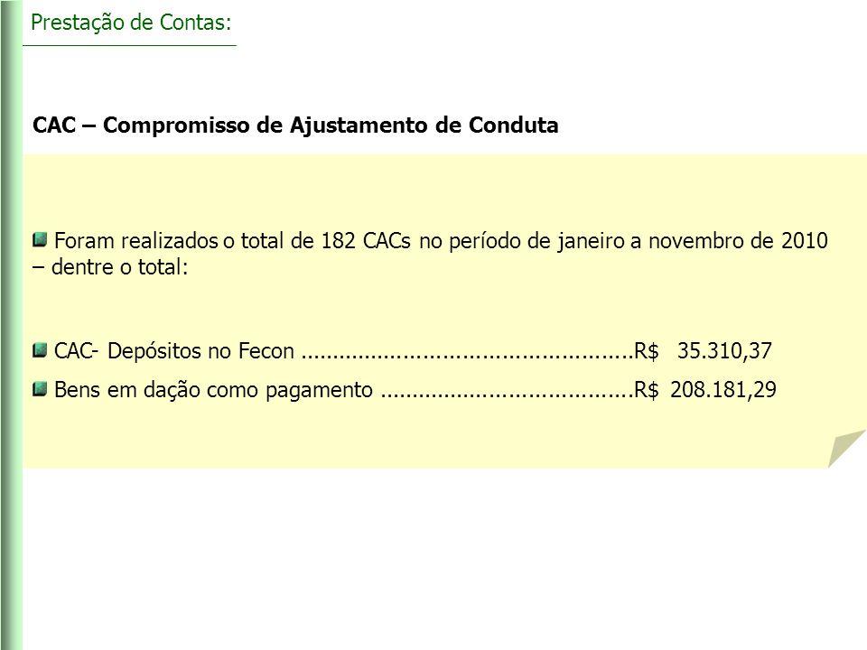 Prestação de Contas: CAC – Compromisso de Ajustamento de Conduta.