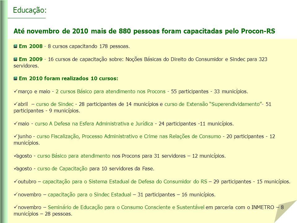 Educação: Até novembro de 2010 mais de 880 pessoas foram capacitadas pelo Procon-RS. Em 2008 - 8 cursos capacitando 178 pessoas.