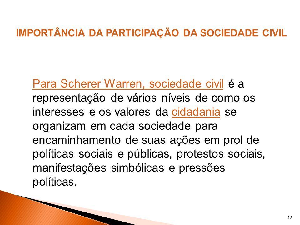IMPORTÂNCIA DA PARTICIPAÇÃO DA SOCIEDADE CIVIL
