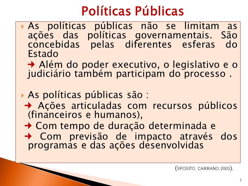 Políticas Públicas As políticas públicas não se limitam as ações das políticas governamentais. São concebidas pelas diferentes esferas do Estado.