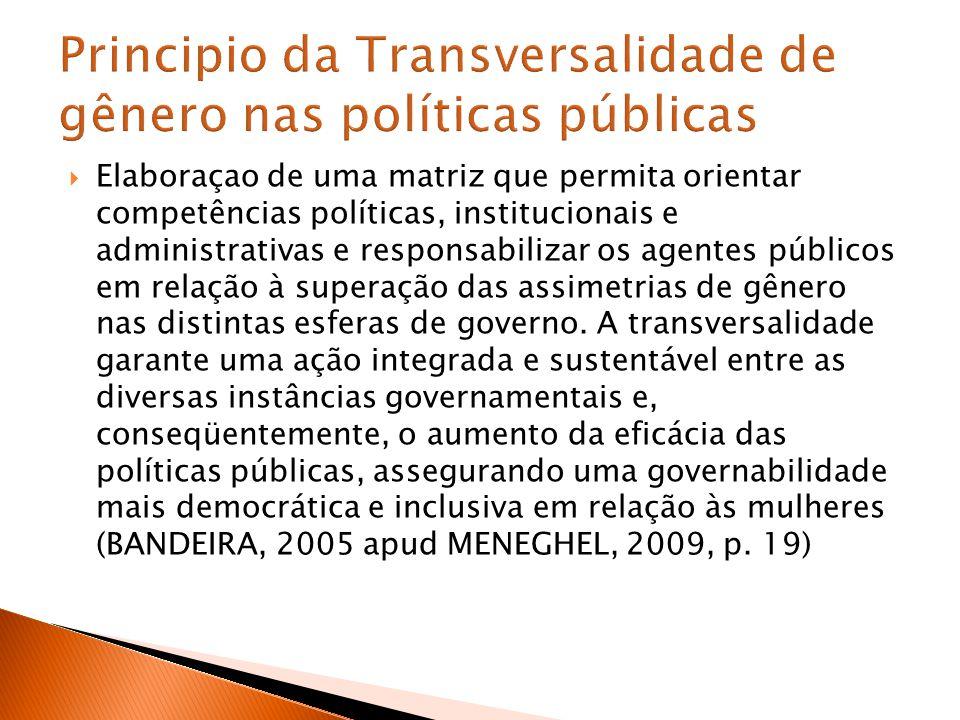 Principio da Transversalidade de gênero nas políticas públicas