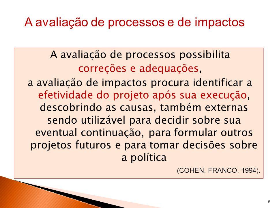 A avaliação de processos e de impactos